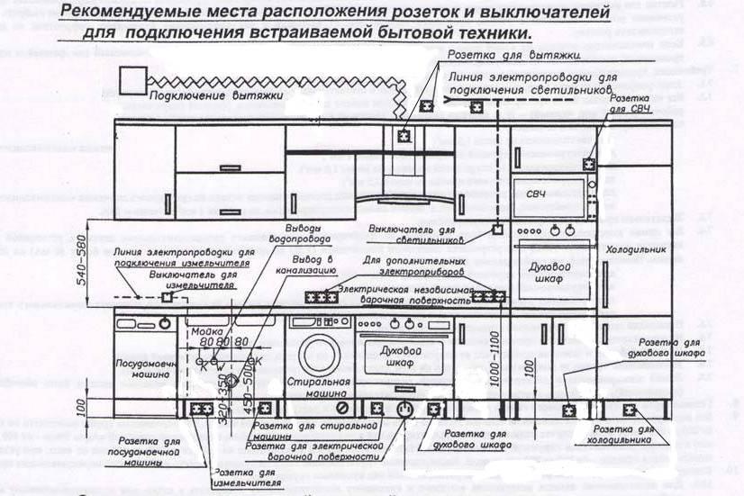 Расположение розеток на кухне. Определяем количество и высоту размещения 5febc697b10